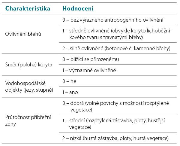 caletka-tabulka-1