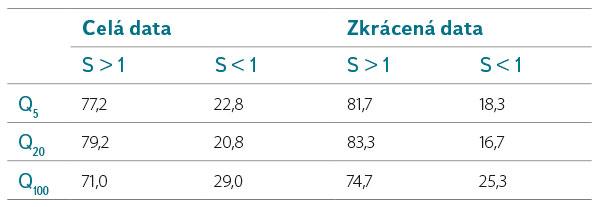 caletka-tabulka-2