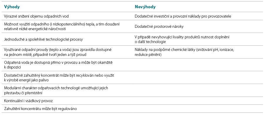 vondra-tabulka-1