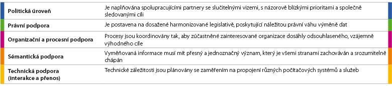 sovjakova-tabulka-2
