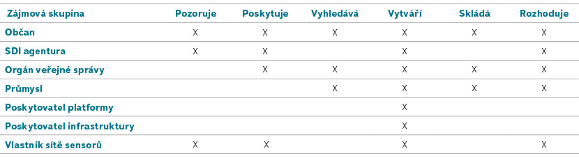 sovjakova-tabulka-5