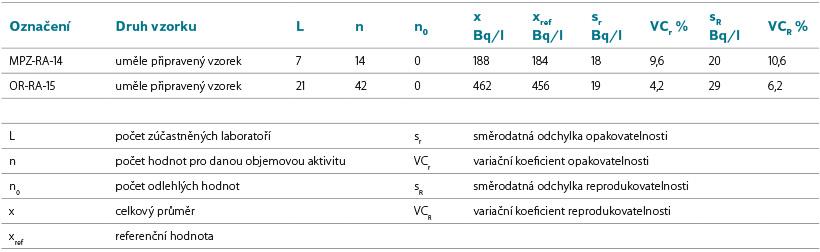 sedlarova-tabulka-2