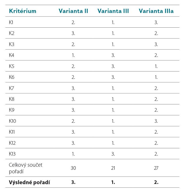 tusil-tabulka-8