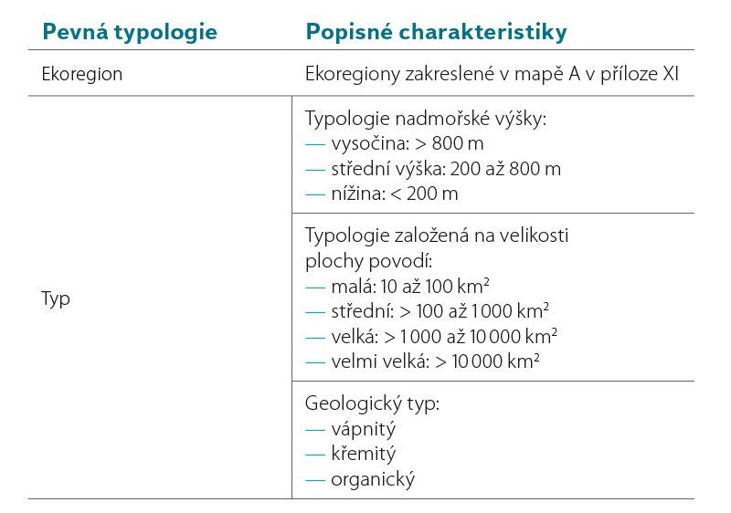Prchalova-tabulka1