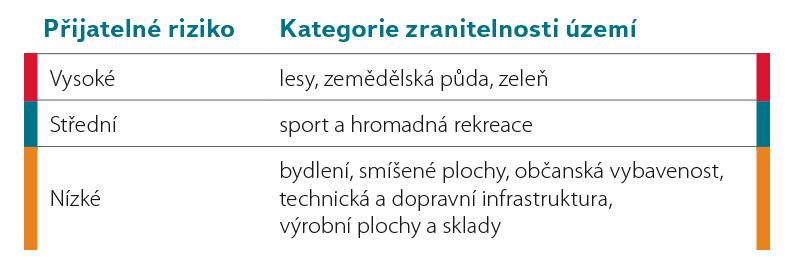 Stepankova-tabulka2