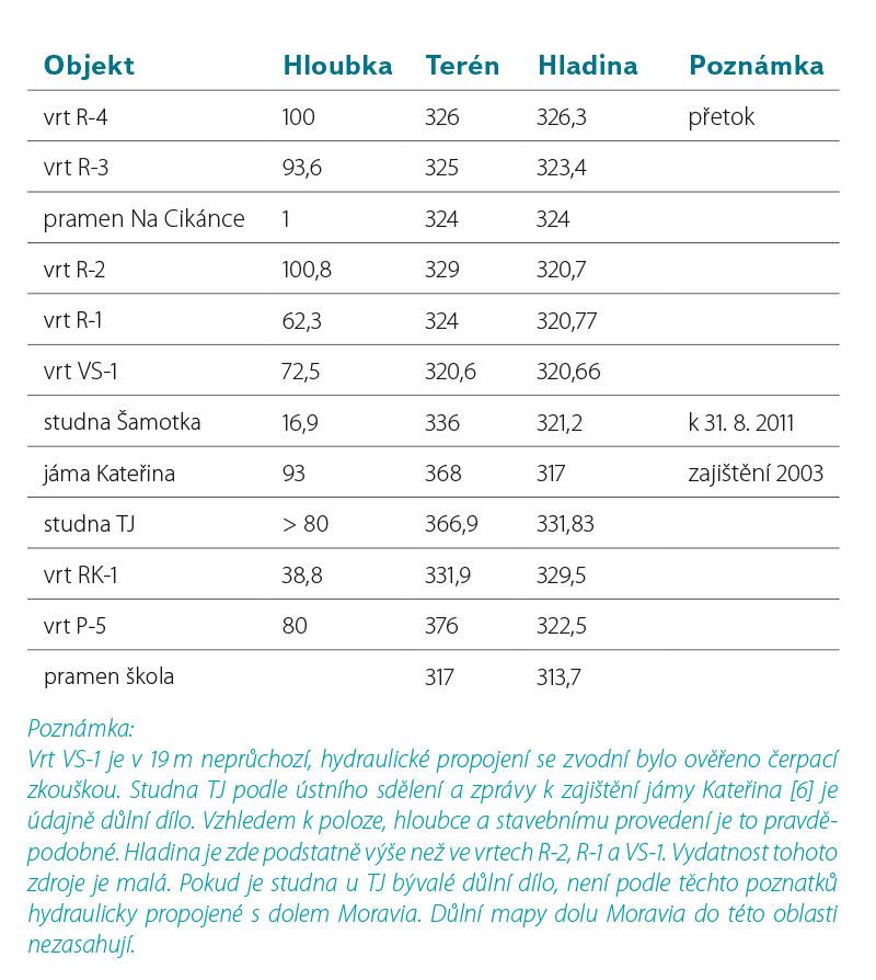 Kasparek-Jan-tabulka1
