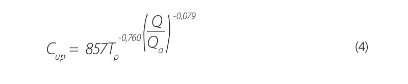 Věk vhodná datovací rovnice