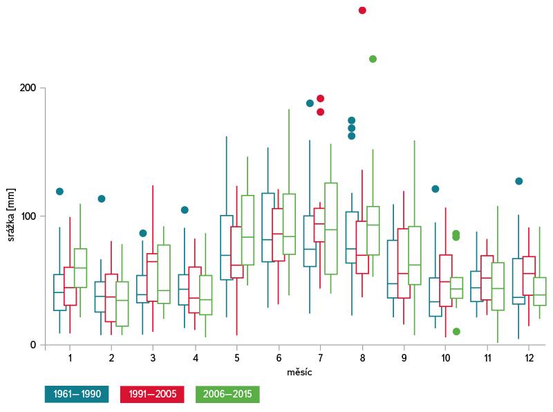 modelování kvality modelu persona 3 přenosné datování junpei